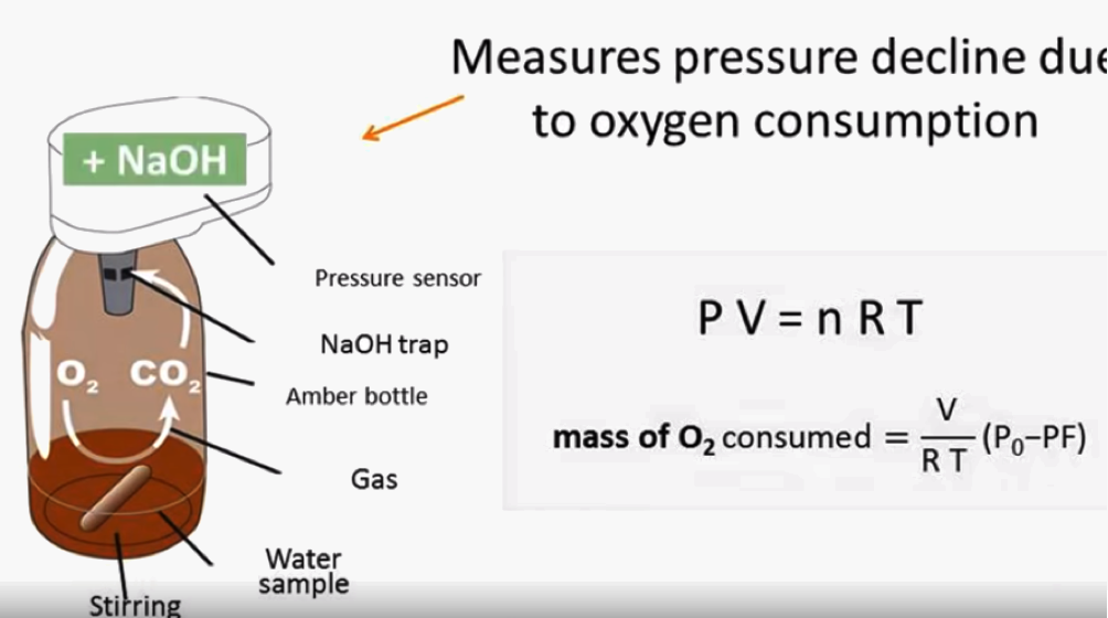 Publications   Main laboratory analysis   Panta Rei Water Solutions